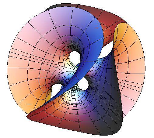 آموزش درس هندسه دیفرانسیل